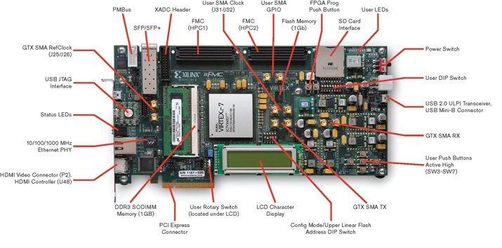 virtex-7 fpga vc707 evaluation kit - board debug checklist
