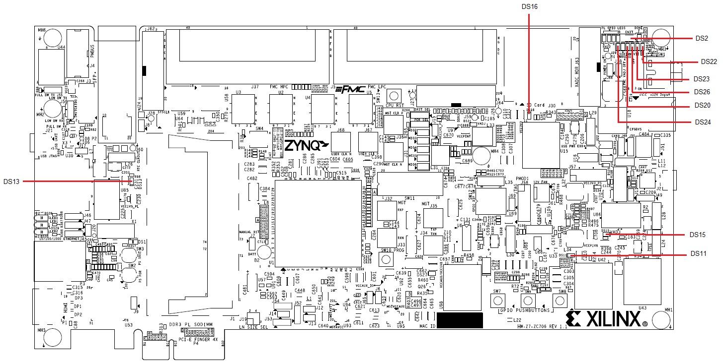 3. 电缆检测 ZC706使用一条插到ZC706 Digilent USB-to-JTAG模块中的USB A-to-micro-B电缆U30。 此外,还为JTAG配置提供一个平台电缆报头(J3)和飞跨引线报头 (J62)。 JTAG 链可由三种方法中的任意一种实现编程;三种方法均通过SW4处2位置DIP开关控制的3-to-1模拟开关(U45、U46、U47)实现。 为确保正确设置ZC706以连接所选电缆,请查看以下的 JTAG 编程选项选择:  a.